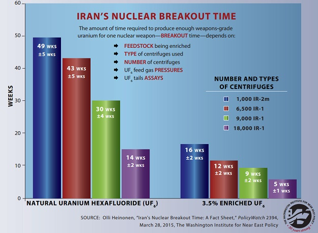 iran_nuclear_infographic