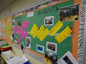 Fourth-grade JPDS students created a cost/benefits tug of war chart while studying globalization and trade.