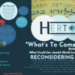 """SVIVAH's HerTorah Series: """"What's To Come?"""": Reconsidering Prayer"""
